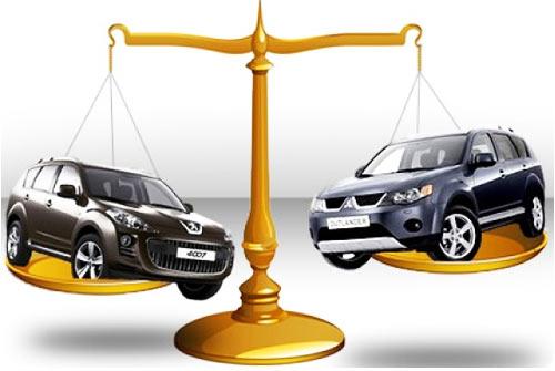 Авторейтинг популярных автомобилей